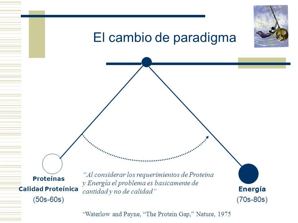Proteínas Calidad Proteínica Energía + Waterlow and Payne, The Protein Gap, Nature, 1975 Al considerar los requerimientos de Proteina y Energía el pro