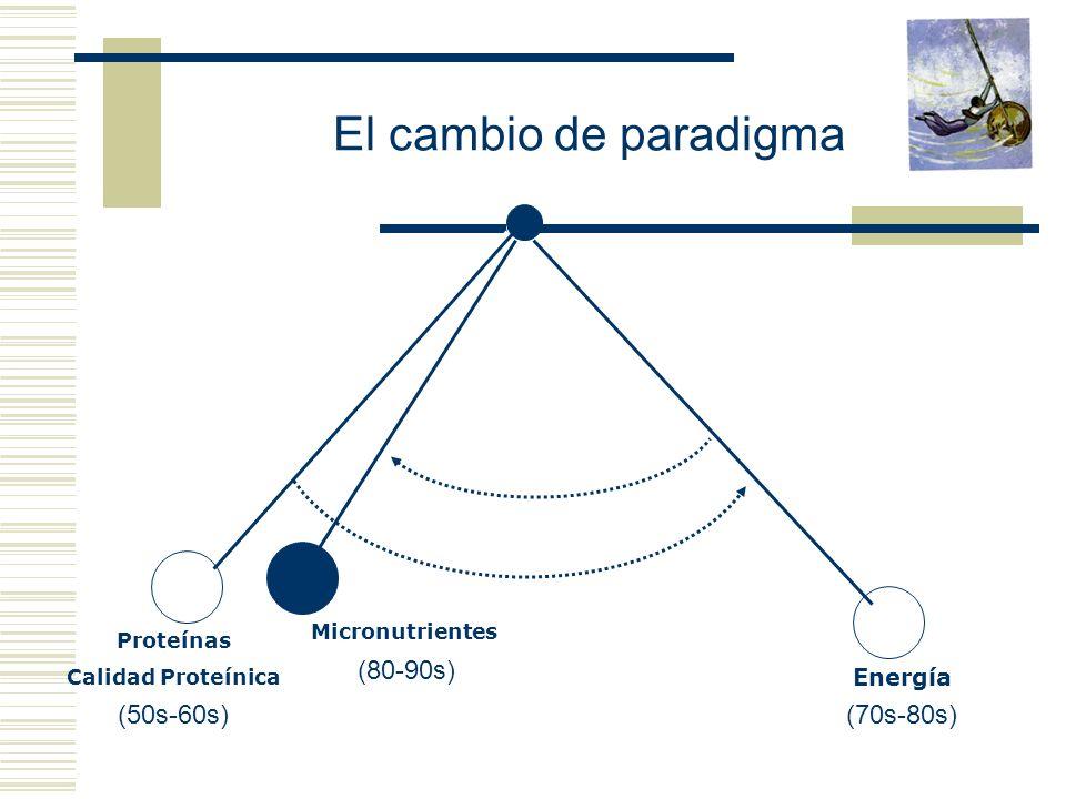 (70s-80s) Proteínas Calidad Proteínica Energía (50s-60s) Micronutrientes (80-90s) El cambio de paradigma