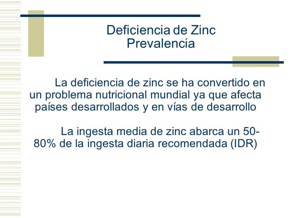 La deficiencia de zinc se ha convertido en un problema nutricional mundial ya que afecta países desarrollados y en vías de desarrollo La ingesta media