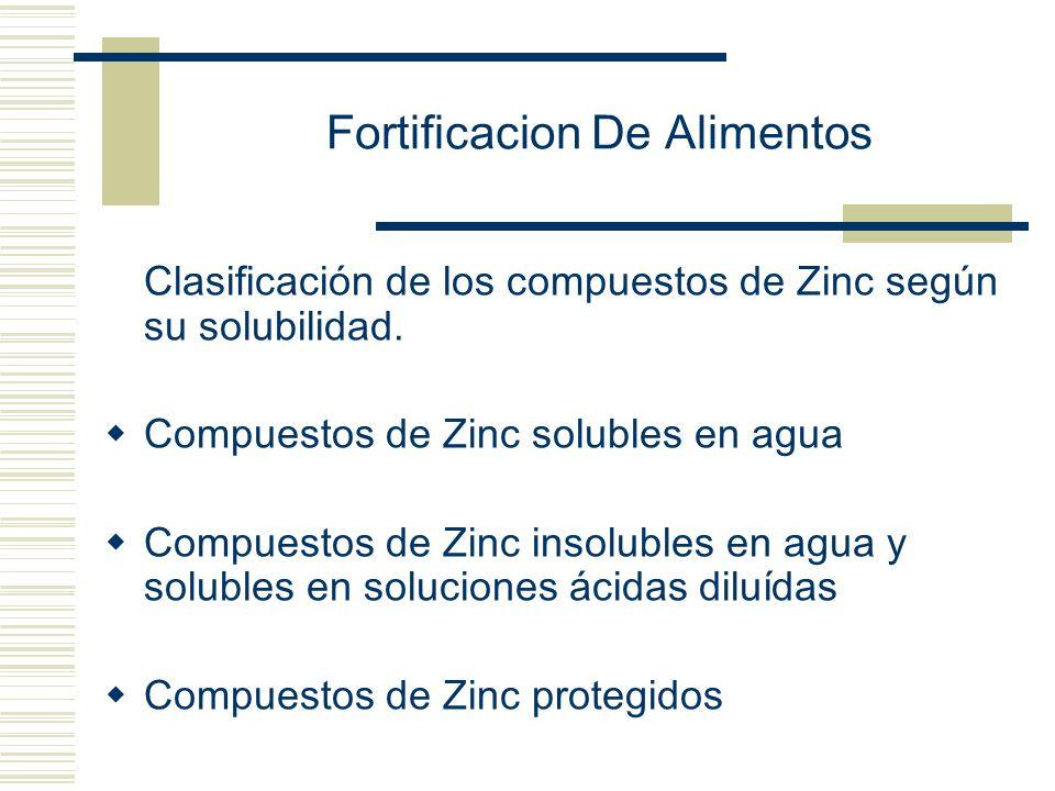 Fortificacion De Alimentos Clasificación de los compuestos de Zinc según su solubilidad. Compuestos de Zinc solubles en agua Compuestos de Zinc insolu