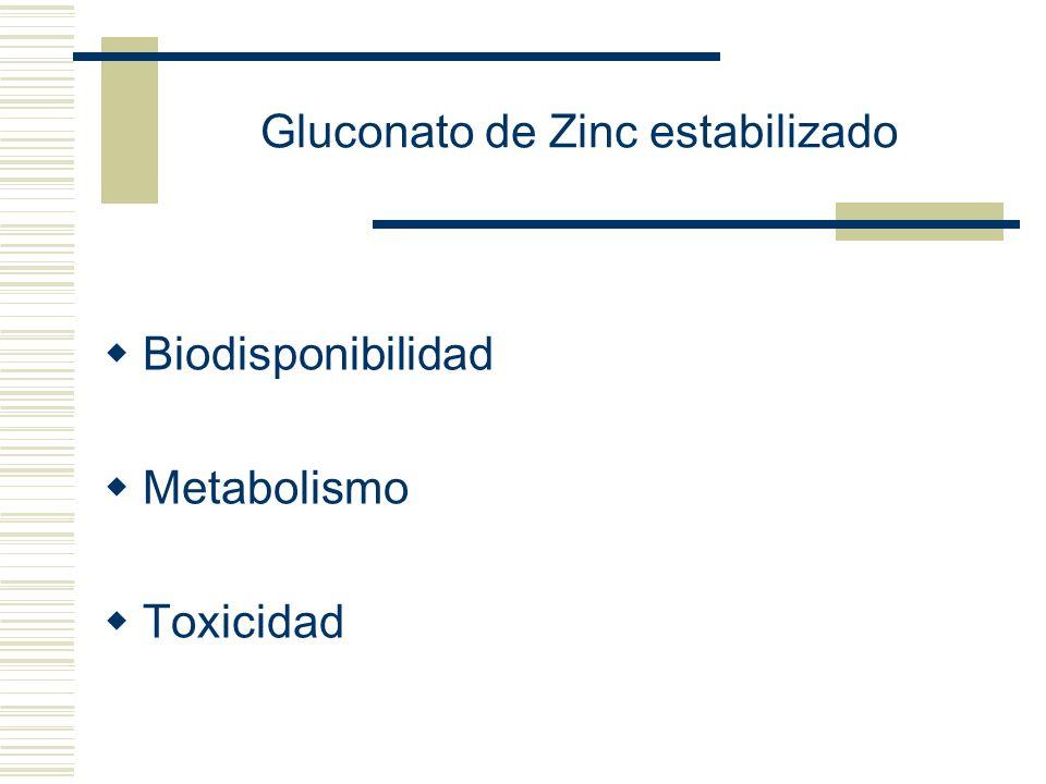 Gluconato de Zinc estabilizado Biodisponibilidad Metabolismo Toxicidad