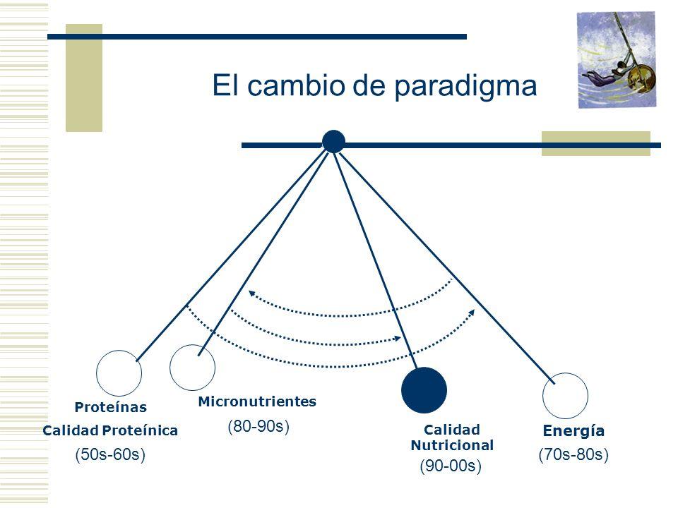 (70s-80s) Proteínas Calidad Proteínica Energía (50s-60s) Micronutrientes (80-90s) Calidad Nutricional (90-00s) El cambio de paradigma