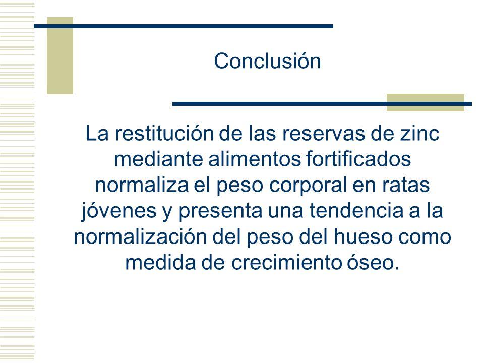 Conclusión La restitución de las reservas de zinc mediante alimentos fortificados normaliza el peso corporal en ratas jóvenes y presenta una tendencia