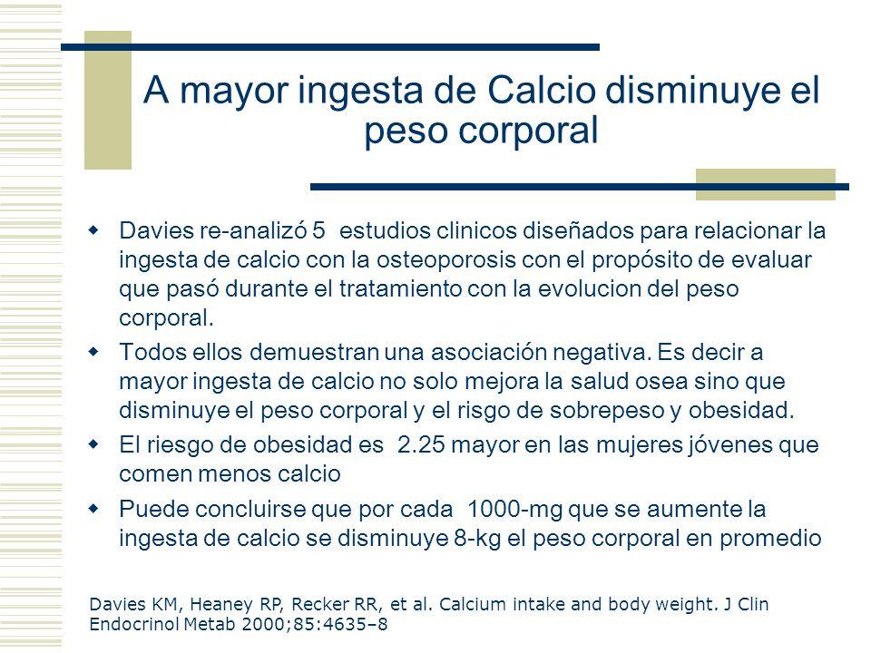 A mayor ingesta de Calcio disminuye el peso corporal Davies re-analizó 5 estudios clinicos diseñados para relacionar la ingesta de calcio con la osteo