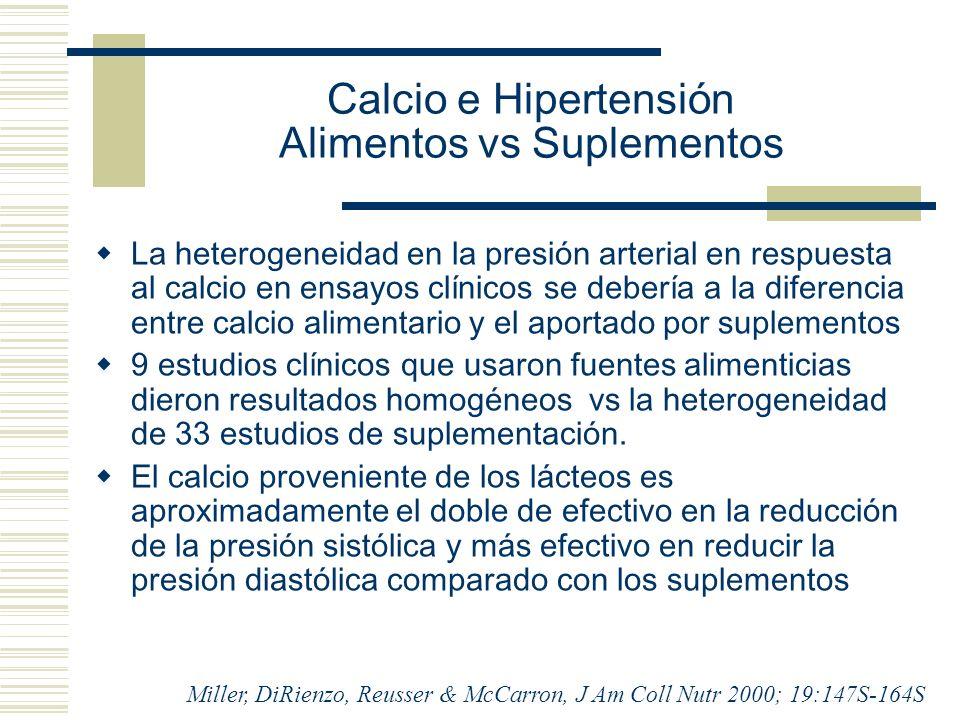 Calcio e Hipertensión Alimentos vs Suplementos La heterogeneidad en la presión arterial en respuesta al calcio en ensayos clínicos se debería a la dif