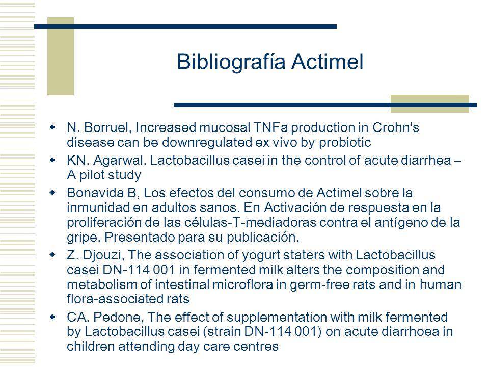 N. Borruel, Increased mucosal TNFa production in Crohn's disease can be downregulated ex vivo by probiotic KN. Agarwal. Lactobacillus casei in the con