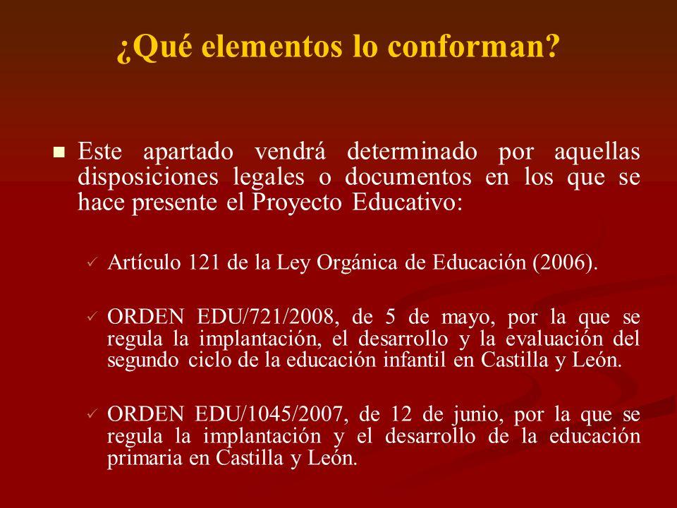 ¿Qué elementos lo conforman? Este apartado vendrá determinado por aquellas disposiciones legales o documentos en los que se hace presente el Proyecto