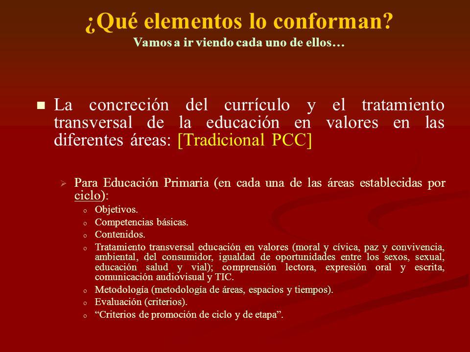 ¿Qué elementos lo conforman? Vamos a ir viendo cada uno de ellos… La concreción del currículo y el tratamiento transversal de la educación en valores