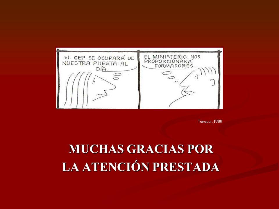 MUCHAS GRACIAS POR LA ATENCIÓN PRESTADA Tonucci, 1989