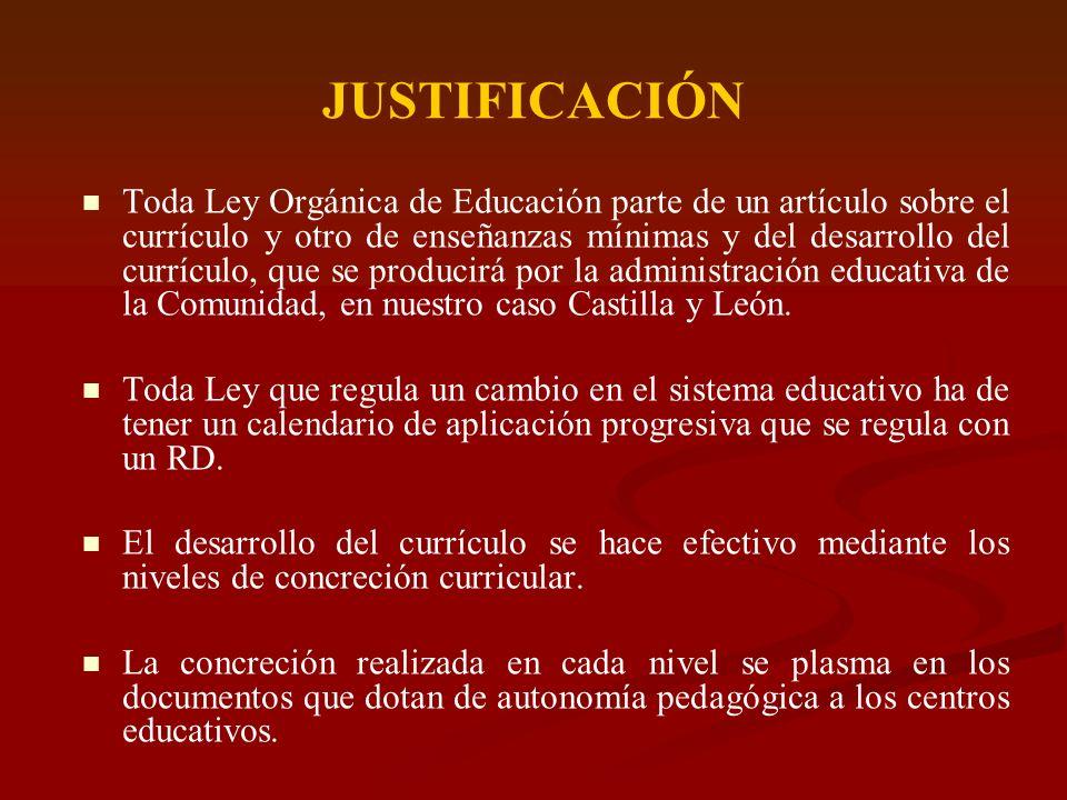 CURRÍCULO EN CENTROS DOCENTES Proyecto Educativo y Programaciones ...