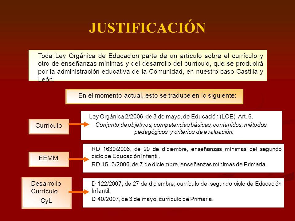JUSTIFICACIÓN Toda Ley Orgánica de Educación parte de un artículo sobre el currículo y otro de enseñanzas mínimas y del desarrollo del currículo, que
