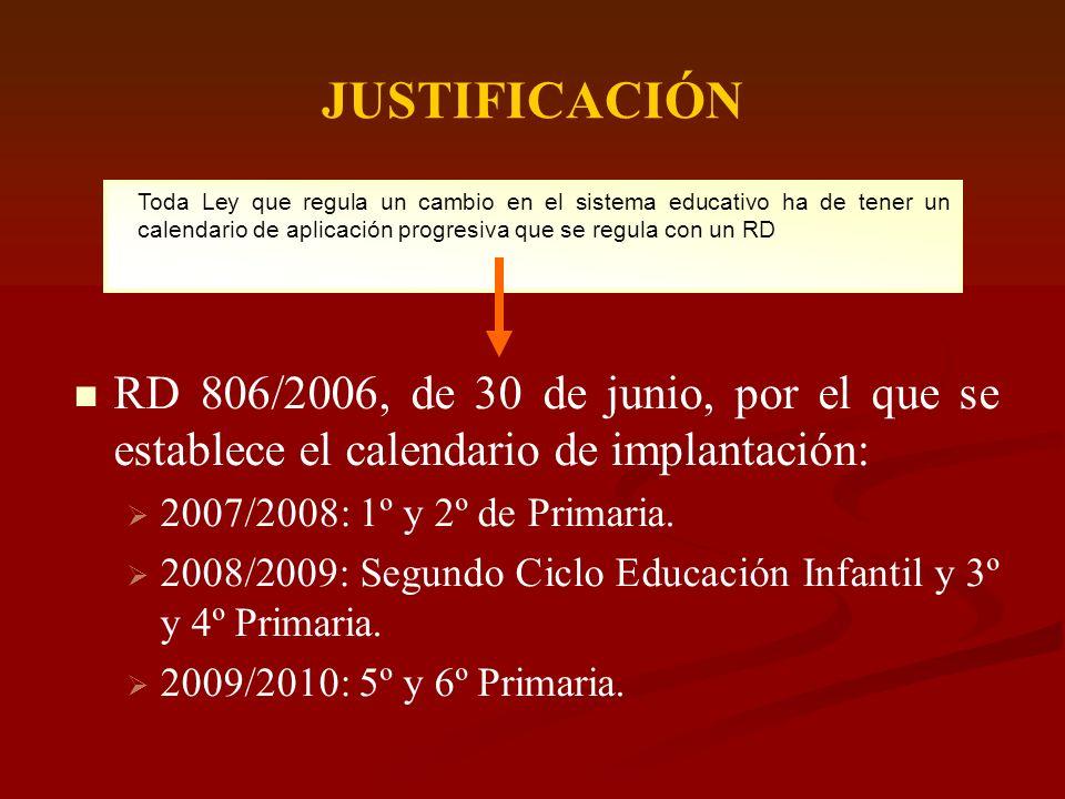 JUSTIFICACIÓN Toda Ley que regula un cambio en el sistema educativo ha de tener un calendario de aplicación progresiva que se regula con un RD RD 806/