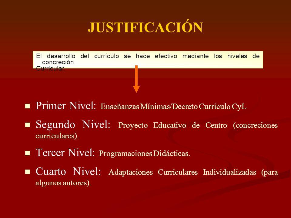 JUSTIFICACIÓN El desarrollo del currículo se hace efectivo mediante los niveles de concreción Curricular. Primer Nivel: Enseñanzas Mínimas/Decreto Cur