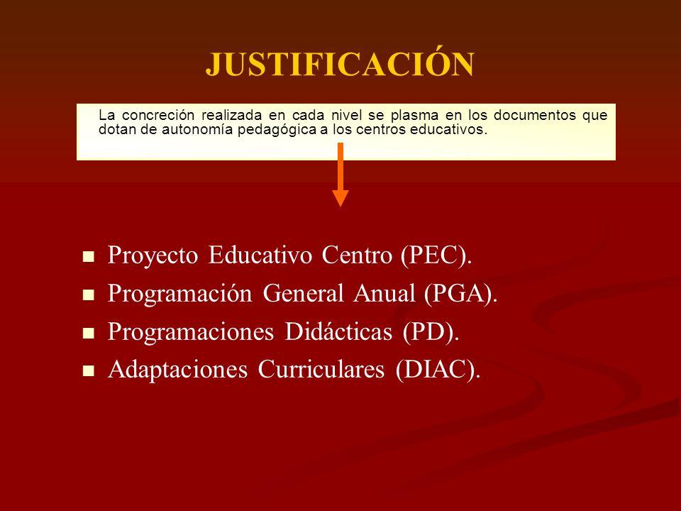 JUSTIFICACIÓN La concreción realizada en cada nivel se plasma en los documentos que dotan de autonomía pedagógica a los centros educativos. Proyecto E