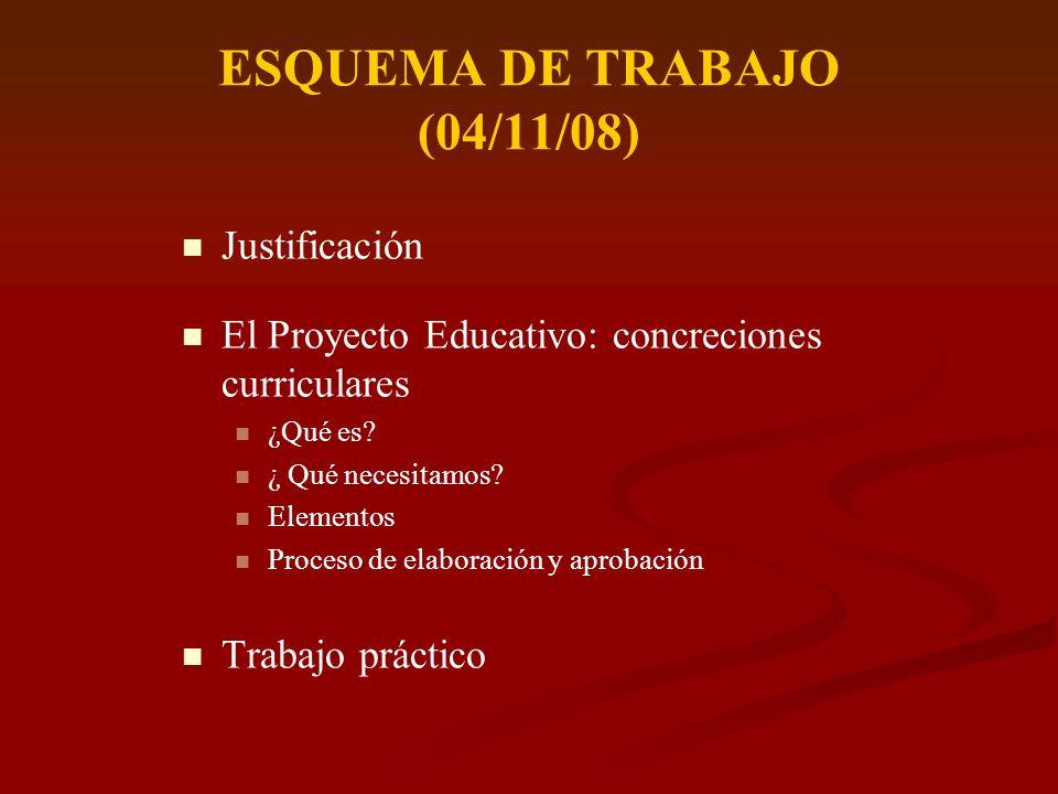 ESQUEMA DE TRABAJO (04/11/08) Justificación El Proyecto Educativo: concreciones curriculares ¿Qué es? ¿Qué necesitamos? Elementos Proceso de elaboraci