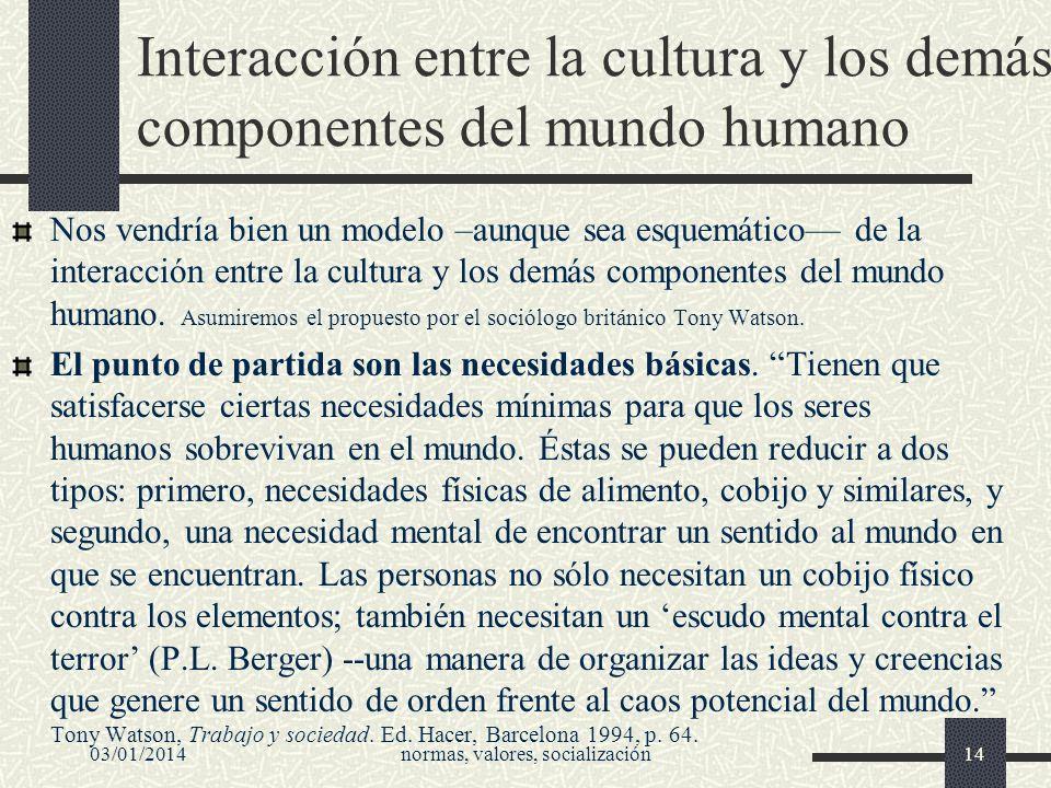 03/01/2014normas, valores, socialización14 Interacción entre la cultura y los demás componentes del mundo humano Nos vendría bien un modelo –aunque se