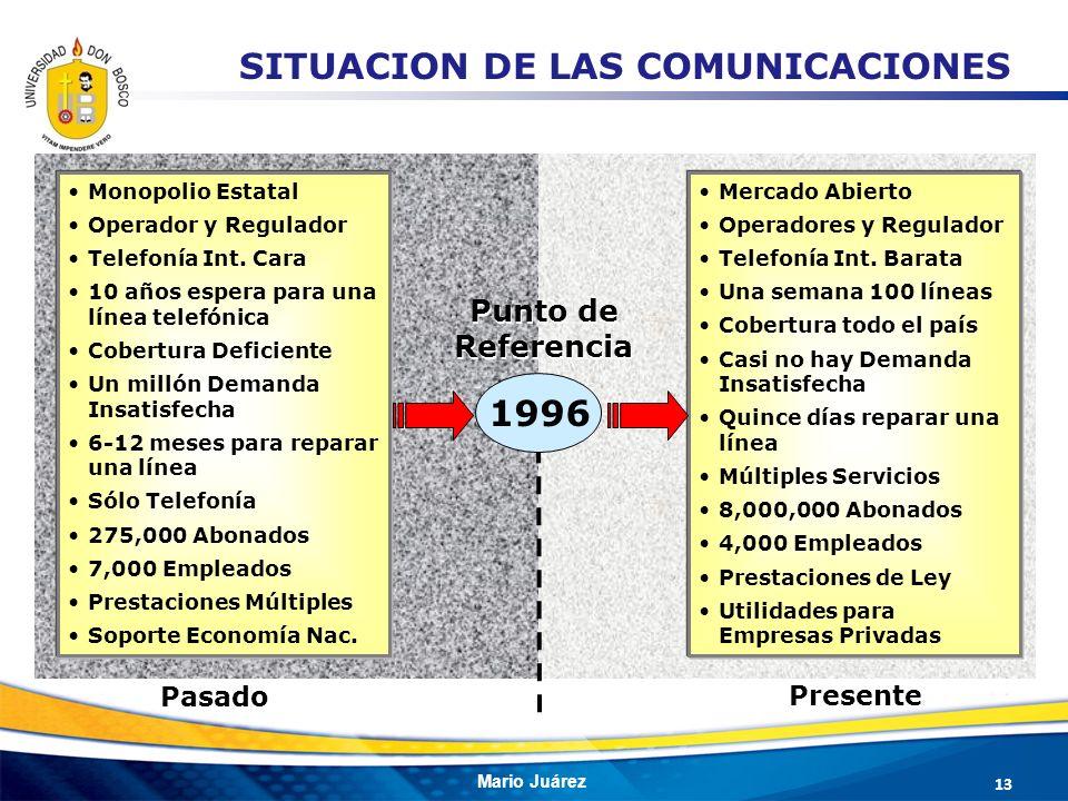 Mario Juárez Punto de Referencia Monopolio Estatal Operador y Regulador Telefonía Int. Cara 10 años espera para una línea telefónica Cobertura Deficie