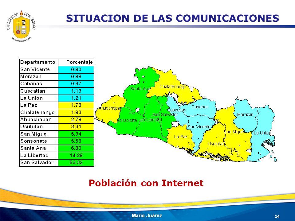 Mario Juárez Población con Internet 14 SITUACION DE LAS COMUNICACIONES