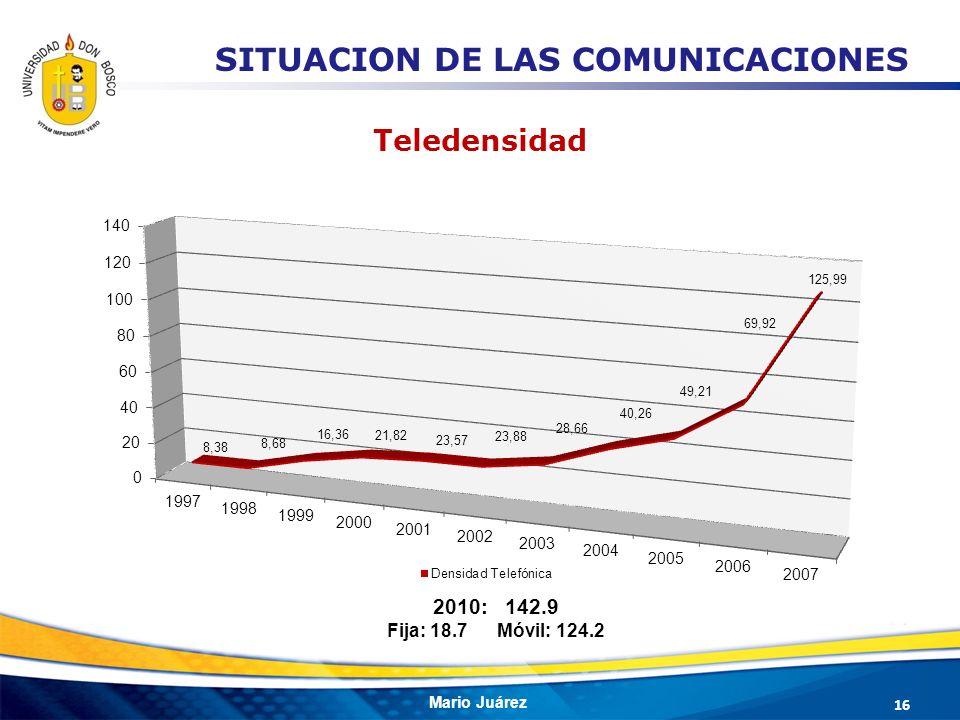 Mario Juárez Teledensidad 2010: 142.9 Fija: 18.7 Móvil: 124.2 16 SITUACION DE LAS COMUNICACIONES