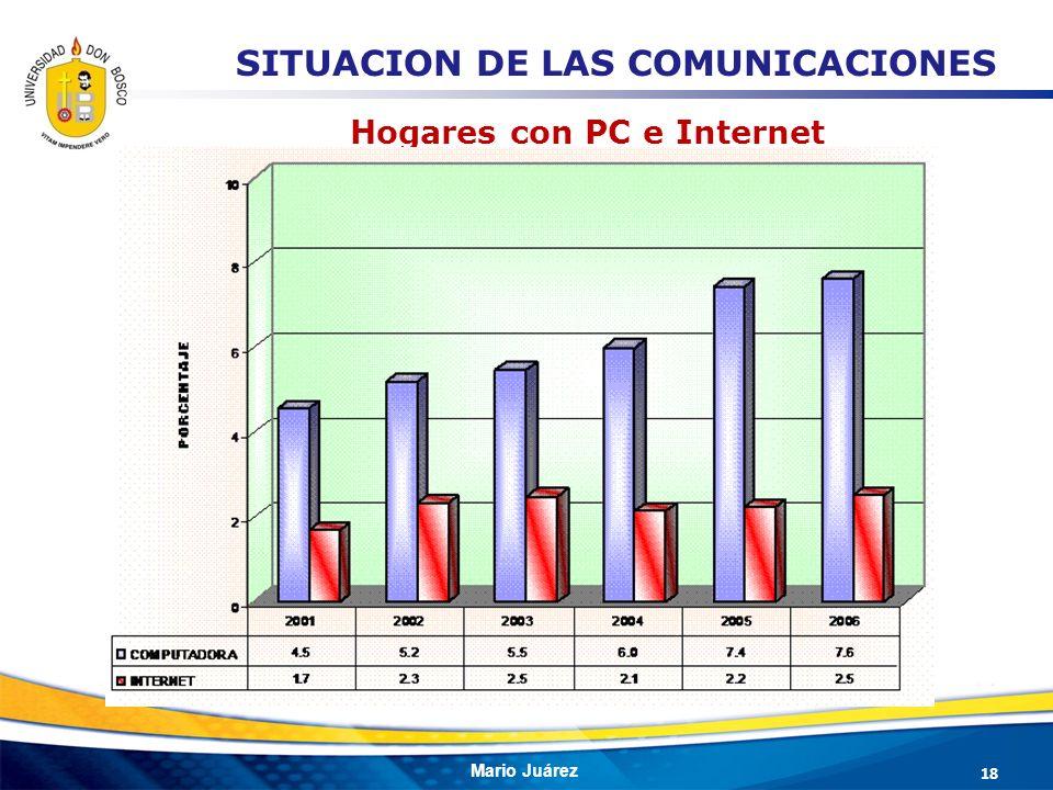 Mario Juárez Hogares con PC e Internet 18 SITUACION DE LAS COMUNICACIONES