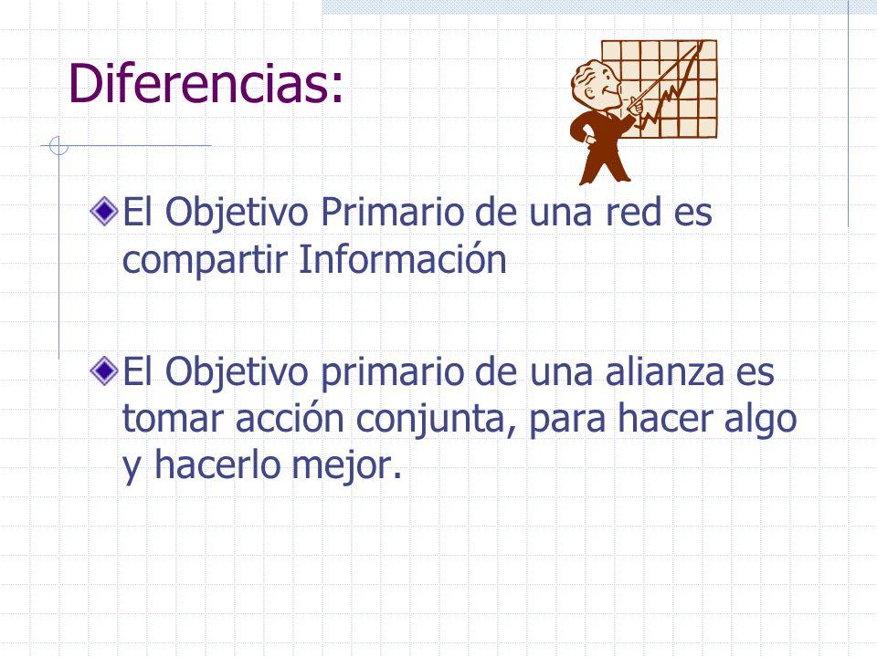 Diferencias: El Objetivo Primario de una red es compartir Información El Objetivo primario de una alianza es tomar acción conjunta, para hacer algo y