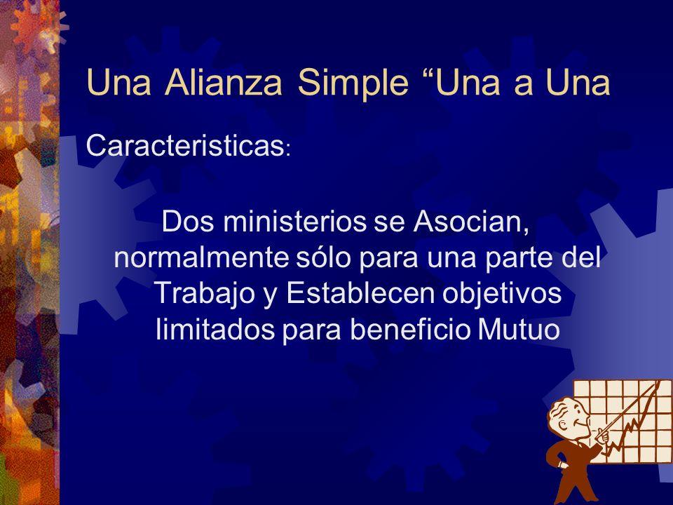 Una Alianza Simple Una a Una Caracteristicas : Dos ministerios se Asocian, normalmente sólo para una parte del Trabajo y Establecen objetivos limitado