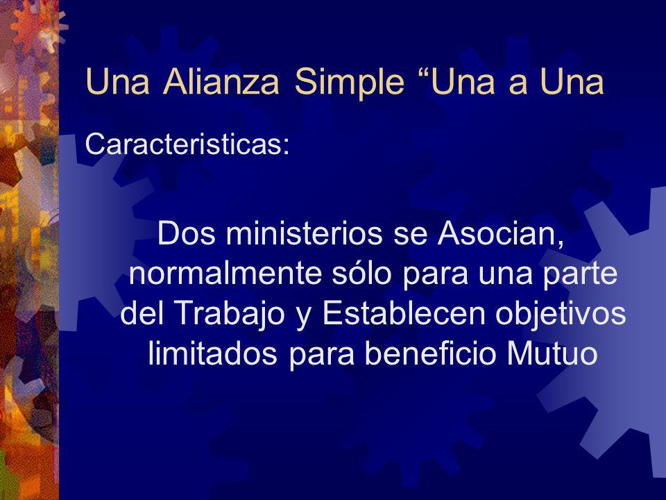 Una Alianza Simple Una a Una Caracteristicas: Dos ministerios se Asocian, normalmente sólo para una parte del Trabajo y Establecen objetivos limitados
