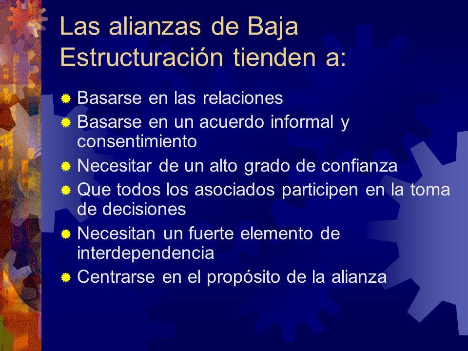 Las alianzas de Baja Estructuración tienden a: Basarse en las relaciones Basarse en un acuerdo informal y consentimiento Necesitar de un alto grado de