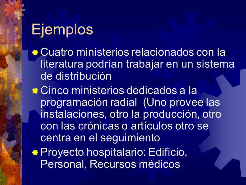 Ejemplos Cuatro ministerios relacionados con la literatura podrían trabajar en un sistema de distribución Cinco ministerios dedicados a la programació