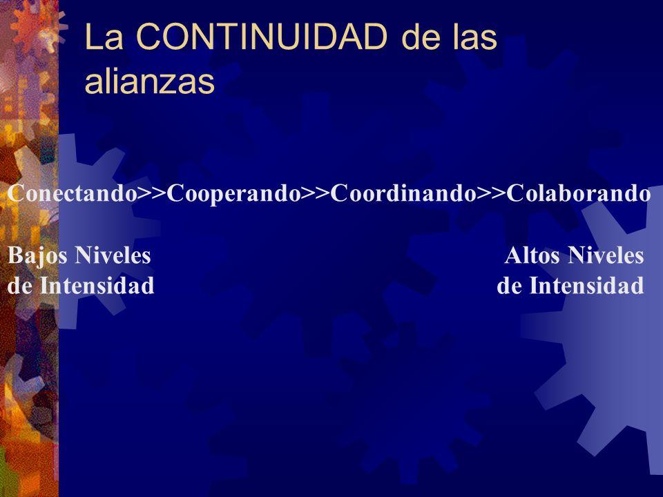 La CONTINUIDAD de las alianzas Conectando>>Cooperando>>Coordinando>>Colaborando Bajos Niveles Altos Niveles de Intensidad