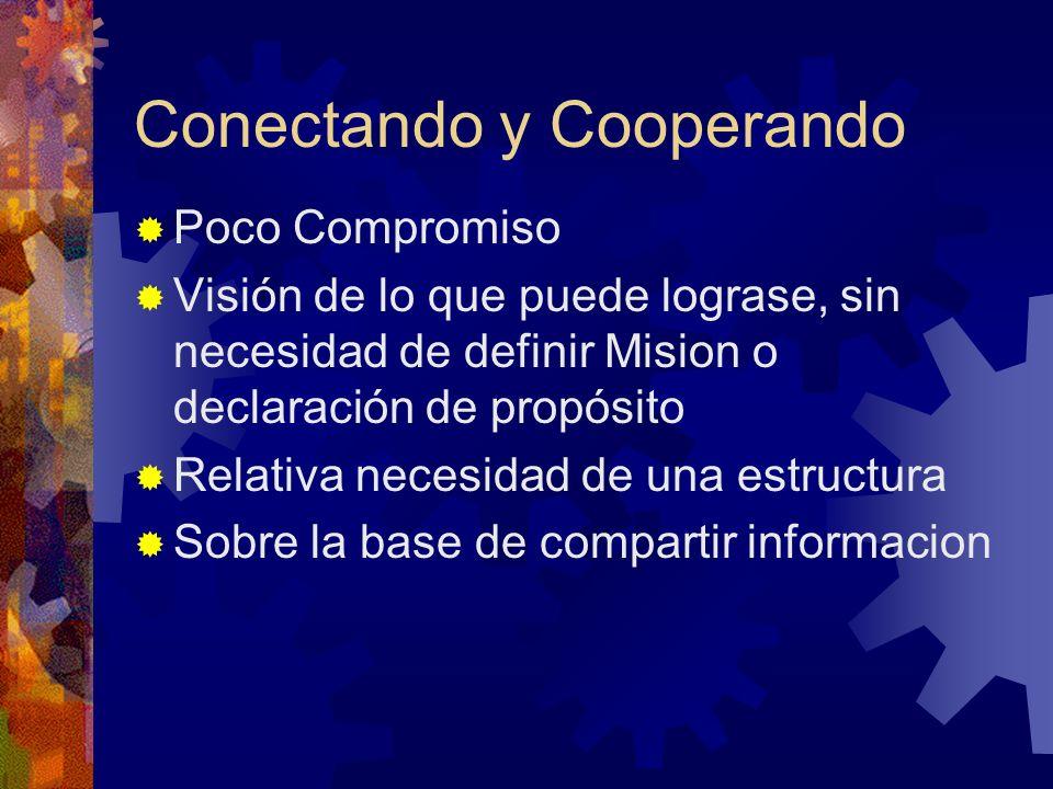 Conectando y Cooperando Poco Compromiso Visión de lo que puede lograse, sin necesidad de definir Mision o declaración de propósito Relativa necesidad