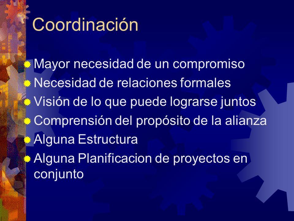 Coordinación Mayor necesidad de un compromiso Necesidad de relaciones formales Visión de lo que puede lograrse juntos Comprensión del propósito de la