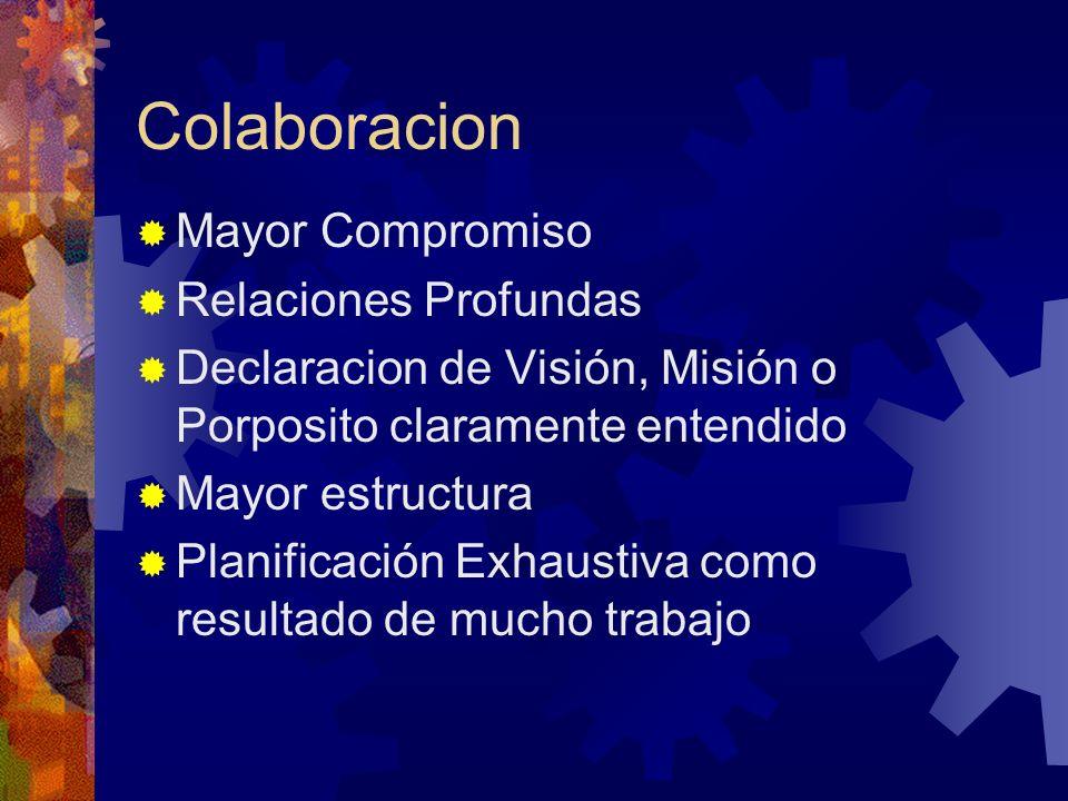 Colaboracion Mayor Compromiso Relaciones Profundas Declaracion de Visión, Misión o Porposito claramente entendido Mayor estructura Planificación Exhau
