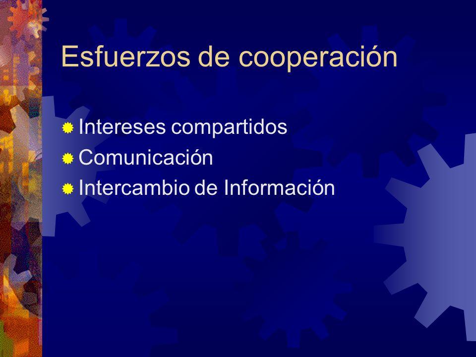 Esfuerzos de cooperación Intereses compartidos Comunicación Intercambio de Información