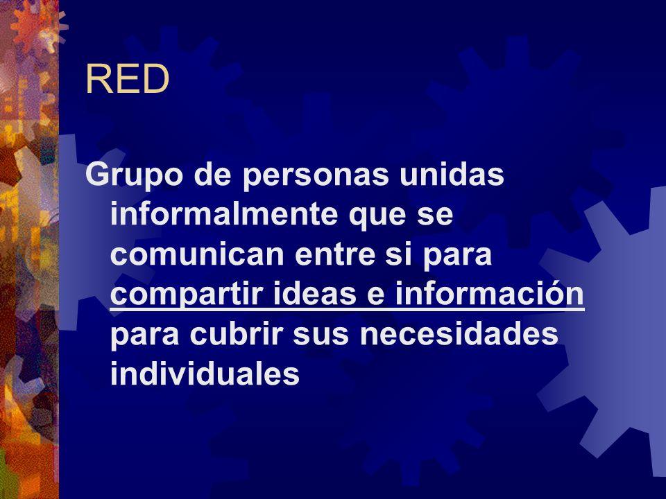RED Grupo de personas unidas informalmente que se comunican entre si para compartir ideas e información para cubrir sus necesidades individuales