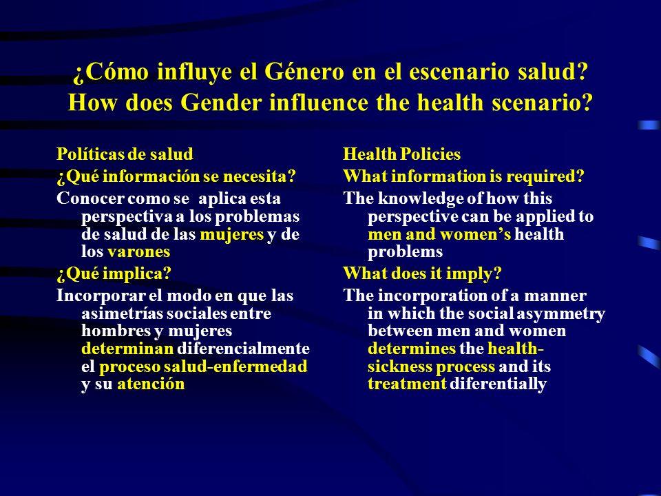 ¿Cómo influye el Género en el escenario salud.How does Gender influence the health scenario.