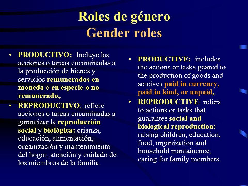 Roles de género Gender Roles GESTION COMUNITARIA:GESTION COMUNITARIA: refiere a todas las actividades que se realizan para aportar al desarrollo y organización de la comunidad.