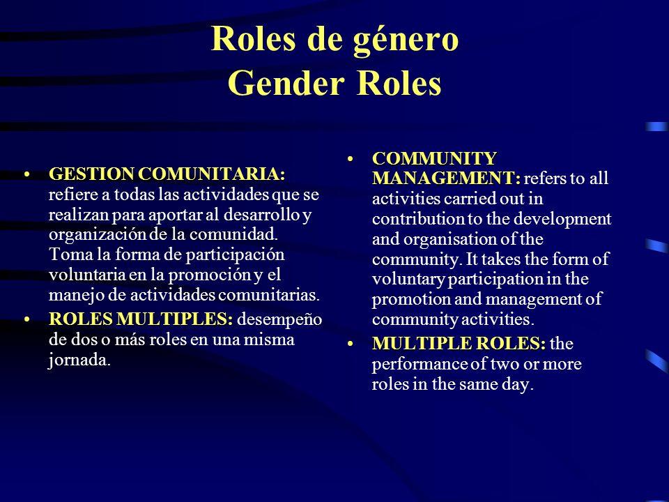 Roles de género Gender roles REPRODUCTIVO/PROD UCTIVO:REPRODUCTIVO/PROD UCTIVO: refiere a todas las actividades que son consideradas como reproductivas, que su realización garantiza la reproducción de la fuerza de trabajo, generan valor y por tanto son productivas.