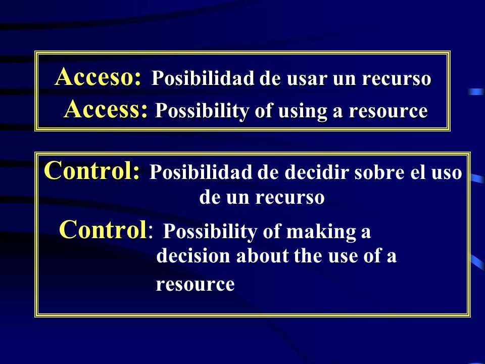 Tipos de recursos Types of resources MATERIALES/ECONOMICOS MATERIAL/ECONOMIC POLITICOS TIEMPO POLITICAL TIME INFORMACION/ EDUCACION INTERNOS INFORMATION/INTERNAL EDUCATION