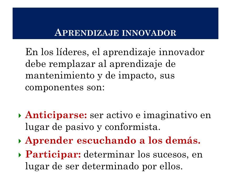 A PRENDIZAJE INNOVADOR En los líderes, el aprendizaje innovador debe remplazar al aprendizaje de mantenimiento y de impacto, sus componentes son: Anti