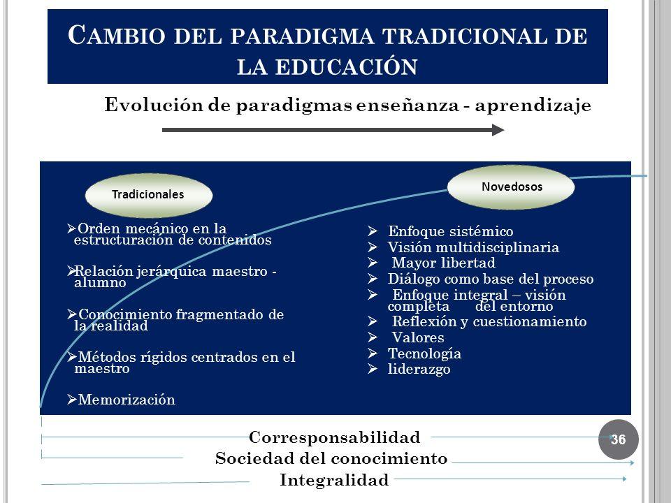 C AMBIO DEL PARADIGMA TRADICIONAL DE LA EDUCACIÓN Integralidad Corresponsabilidad Sociedad del conocimiento Tradicionales Novedosos Enfoque sistémico