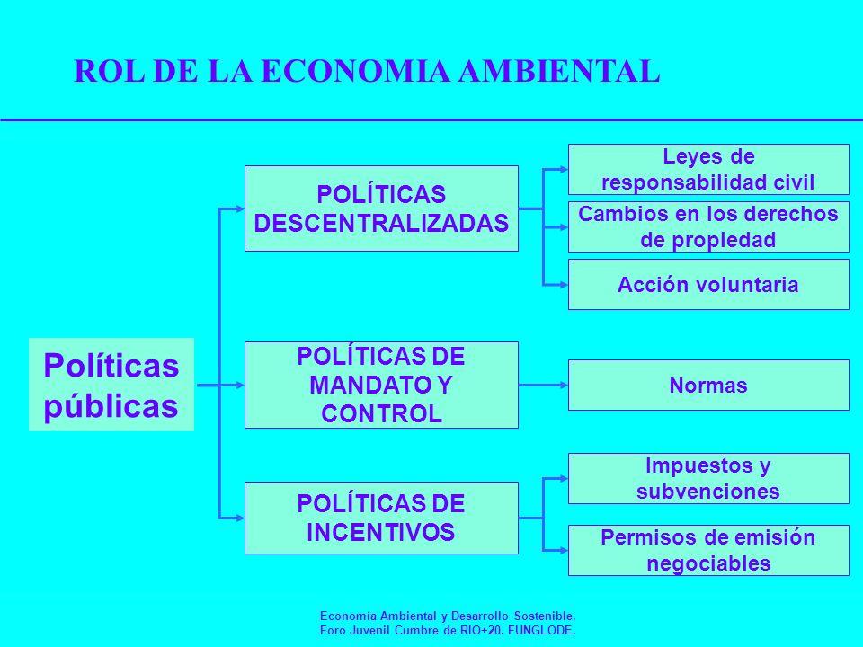 ROL DE LA ECONOMIA AMBIENTAL EN LA PRESERVACIÓN Beneficios vs.