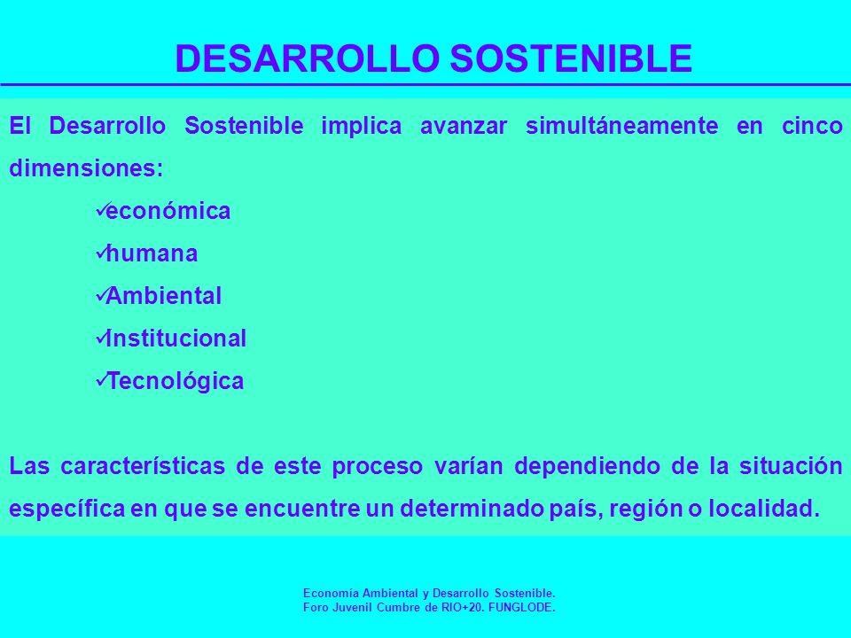 SOSTENIBILIDAD Economía Ambiental y Desarrollo Sostenible.