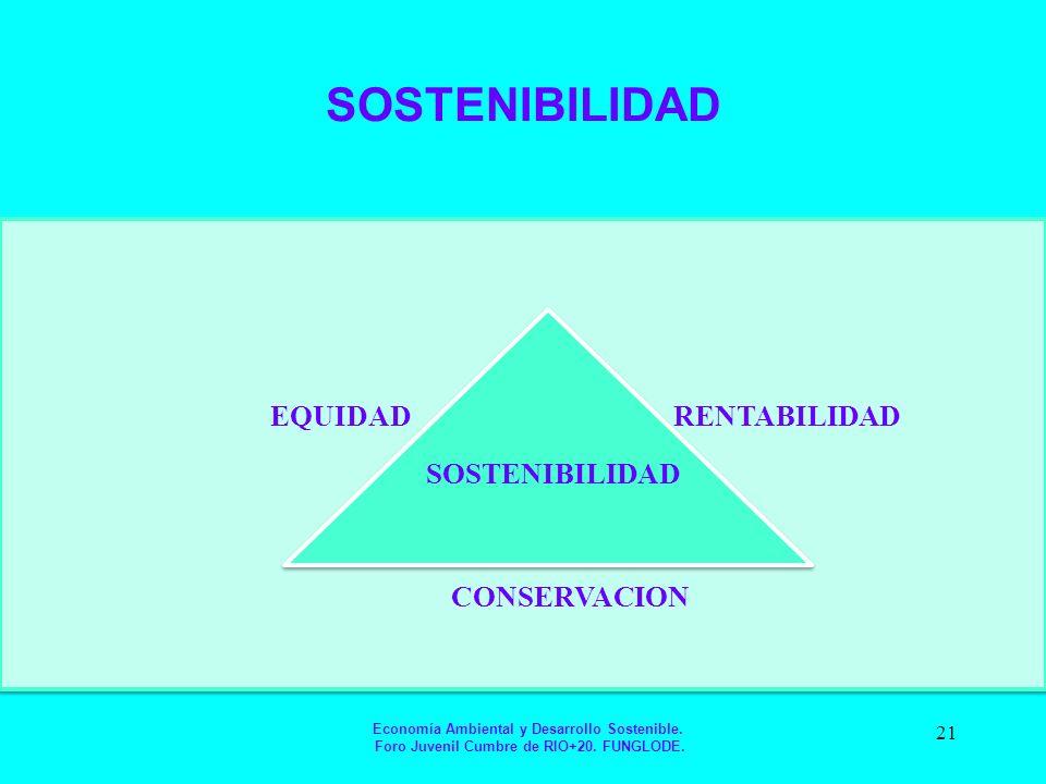 SOSTENIBILIDAD Definición y reglas a seguir REGLAS El flujo de residuos debe mantenerse por debajo o al mismo nivel que la capacidad de asimilación del medio ambiente.