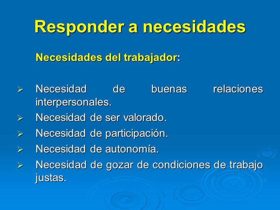 Responder a necesidades Necesidades del trabajador: Necesidad de buenas relaciones interpersonales. Necesidad de buenas relaciones interpersonales. Ne