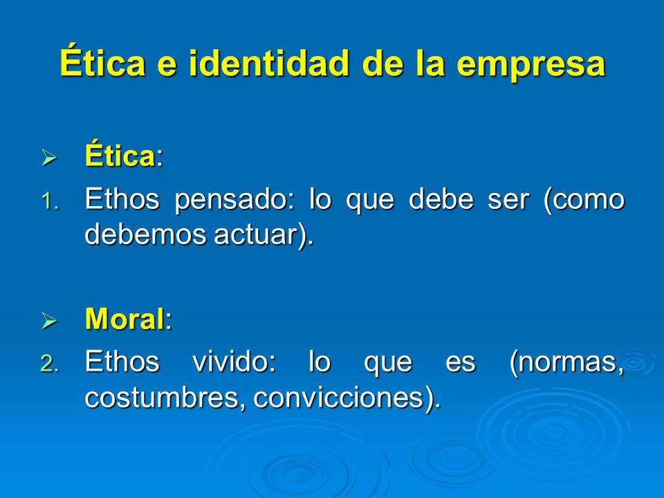 Ética e identidad de la empresa Ética: Ética: 1. Ethos pensado: lo que debe ser (como debemos actuar). Moral: Moral: 2. Ethos vivido: lo que es (norma
