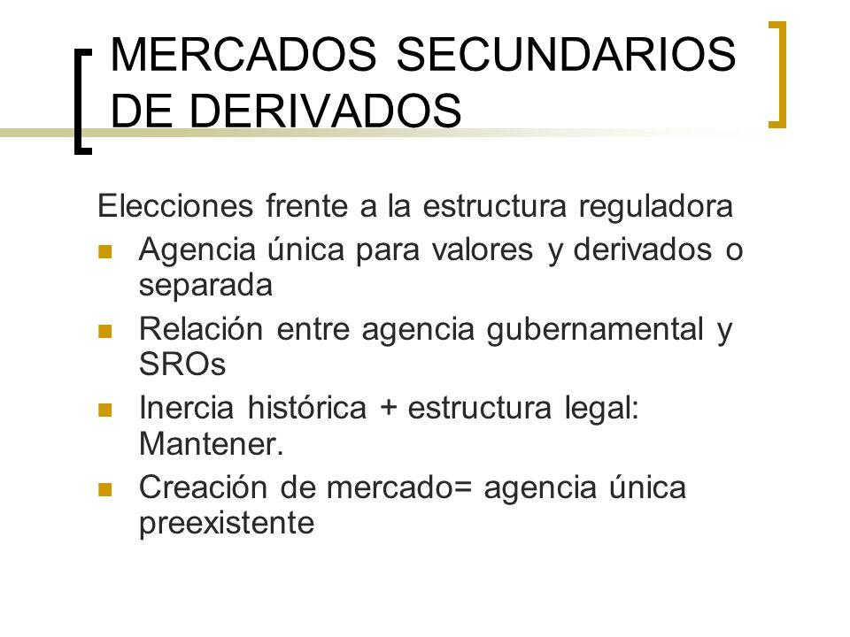 MERCADOS SECUNDARIOS DE DERIVADOS Elecciones frente a la estructura reguladora Agencia única para valores y derivados o separada Relación entre agenci