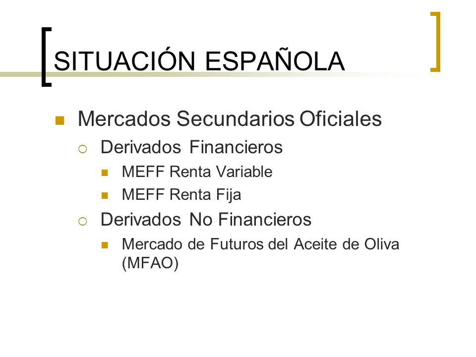 SITUACIÓN ESPAÑOLA Mercados Secundarios Oficiales Derivados Financieros MEFF Renta Variable MEFF Renta Fija Derivados No Financieros Mercado de Futuro