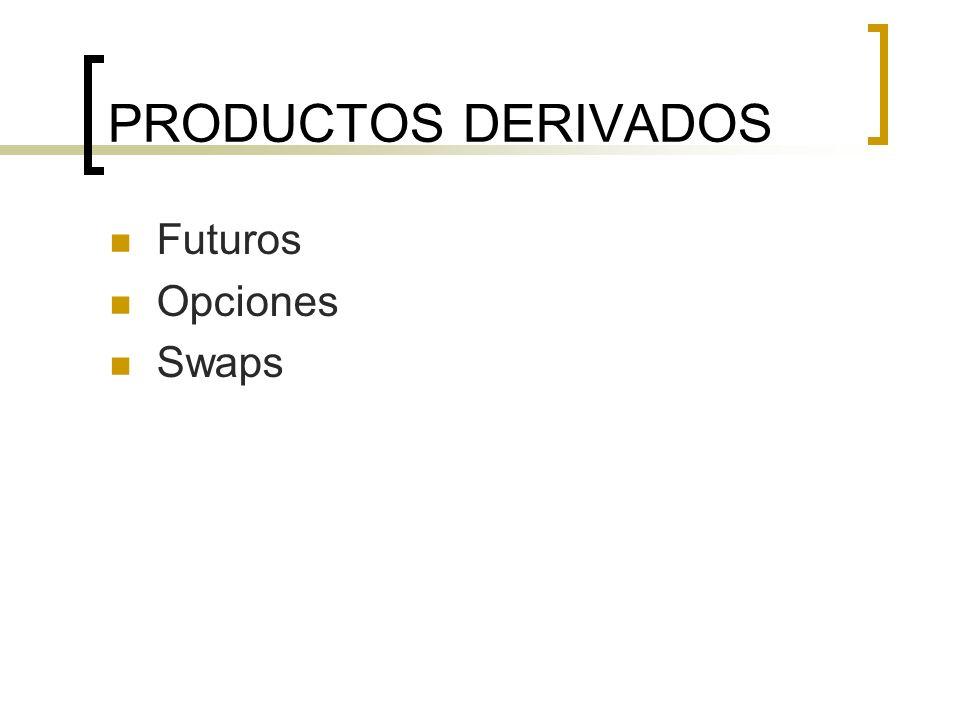 PRODUCTOS DERIVADOS Futuros Opciones Swaps