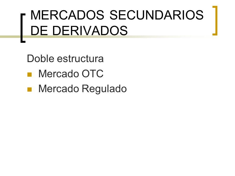 MERCADOS SECUNDARIOS DE DERIVADOS Doble estructura Mercado OTC Mercado Regulado